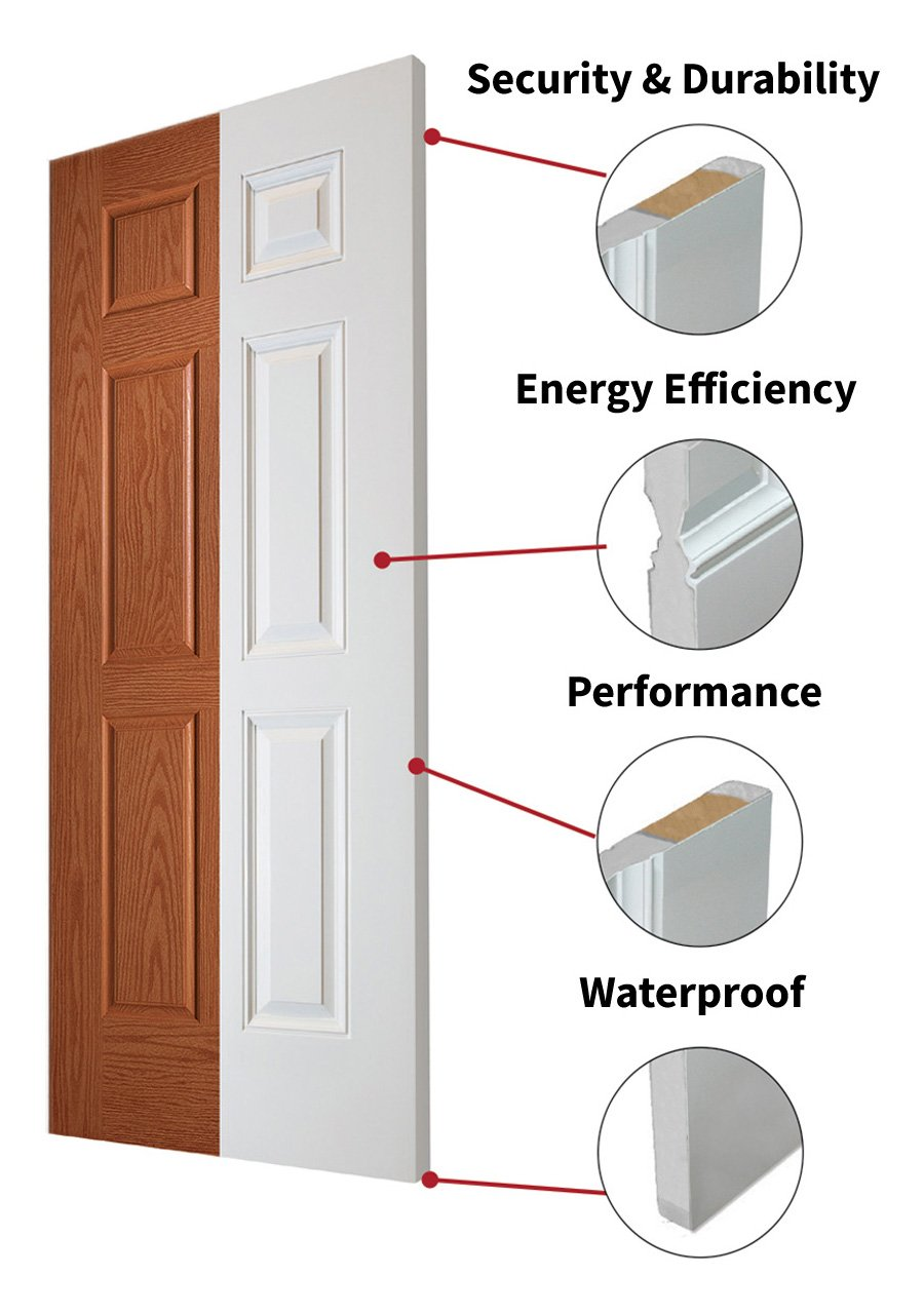 Fiberglass doors features