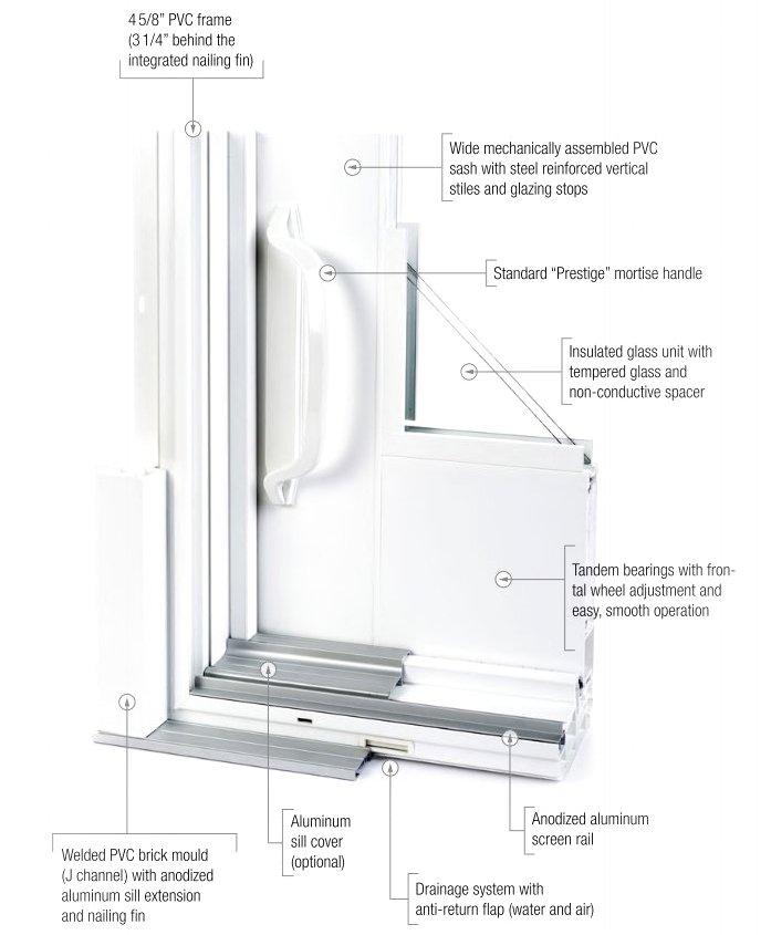 370 PVC Patio Door Cross Section