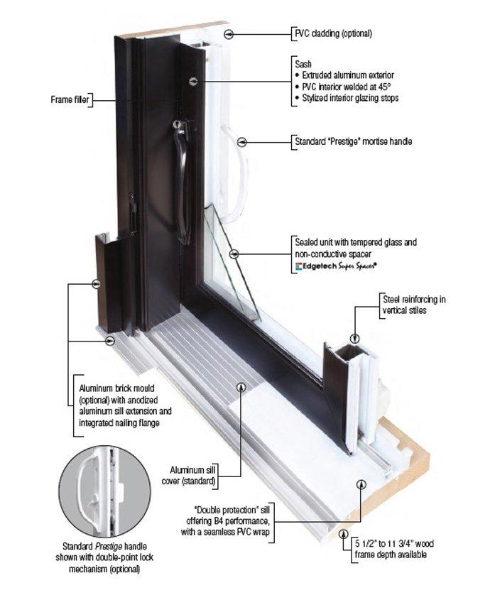 550 Welded PVC Patio Door Cross Section