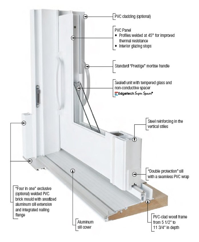 Element (Hybrid, PVC/Aluminum) Patio Door Cross Section